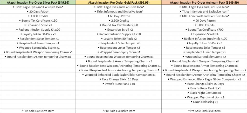 archeage-prices2-min