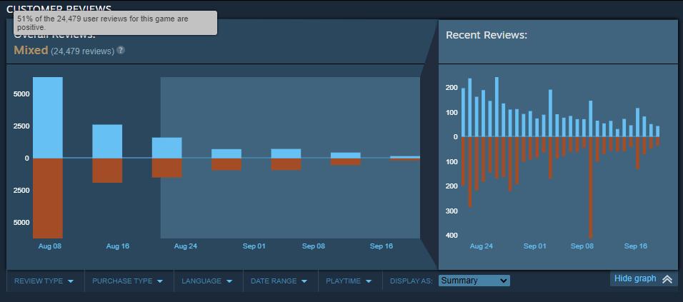 reviews-min
